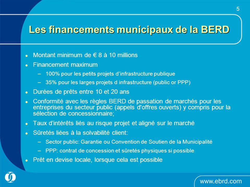 Les financements municipaux de la BERD