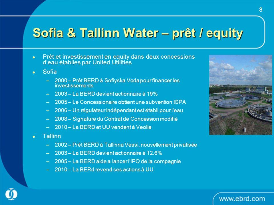 Sofia & Tallinn Water – prêt / equity
