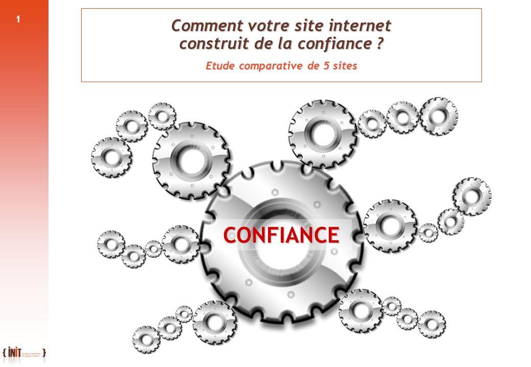 CONFIANCE Comment votre site internet construit de la confiance