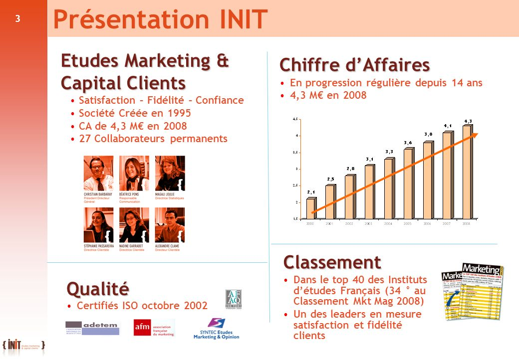 Présentation INIT Etudes Marketing & Capital Clients