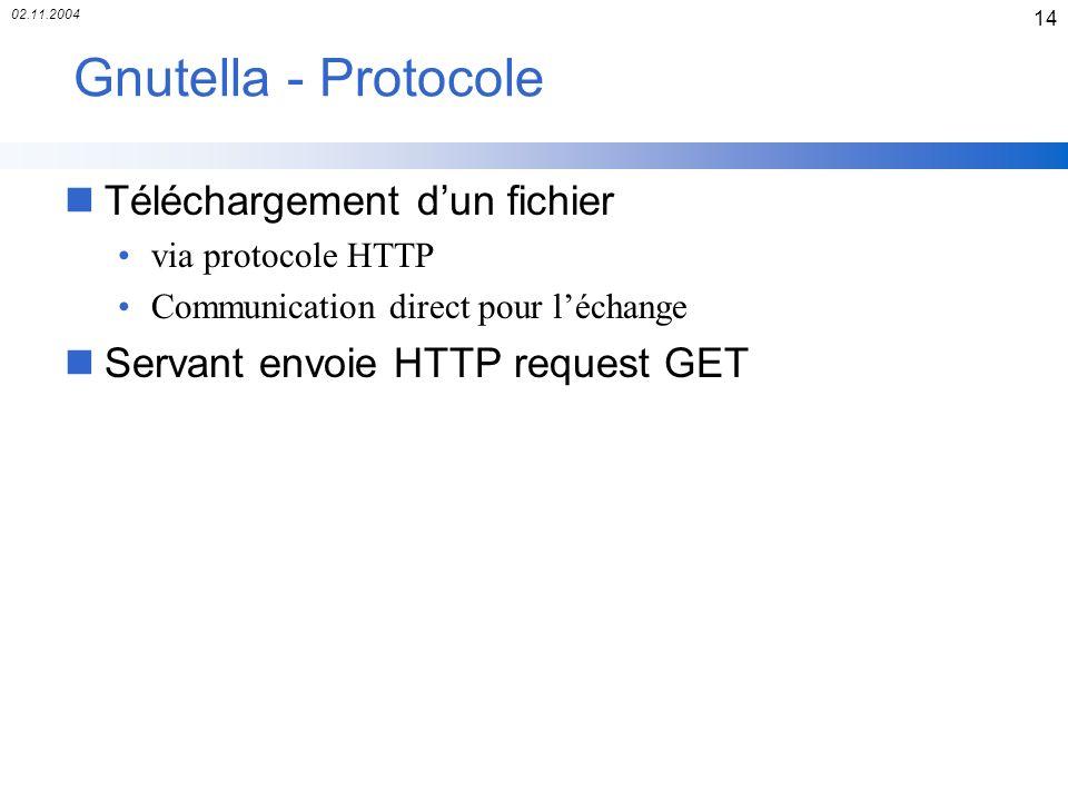 Gnutella - Protocole Téléchargement d'un fichier