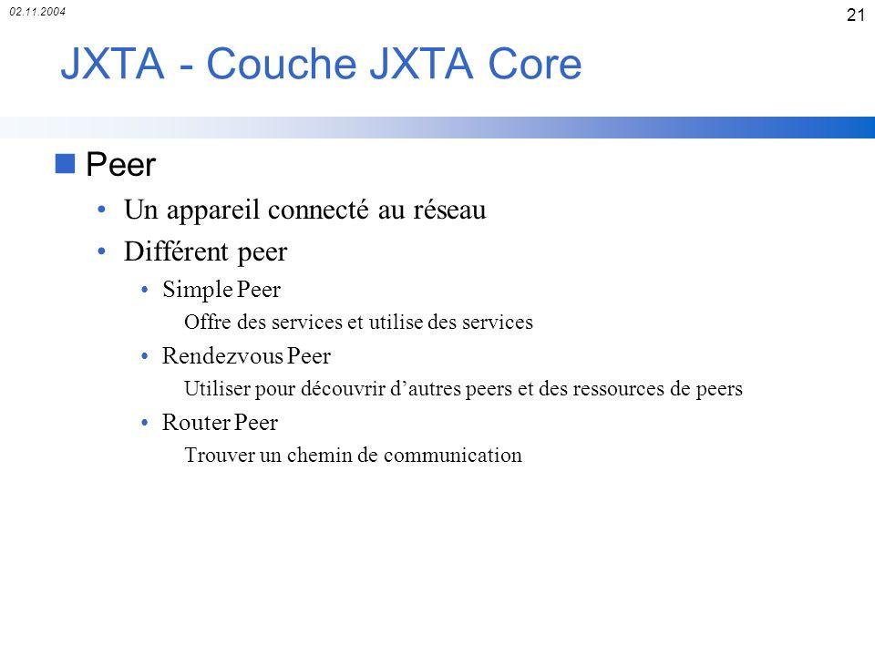JXTA - Couche JXTA Core Peer Un appareil connecté au réseau