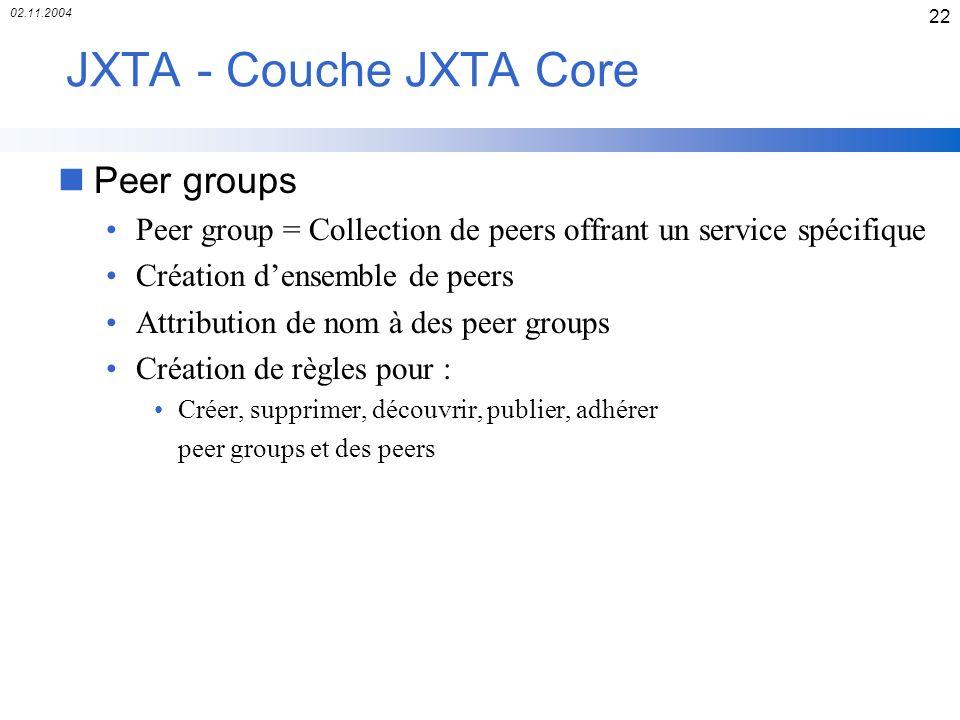JXTA - Couche JXTA Core Peer groups
