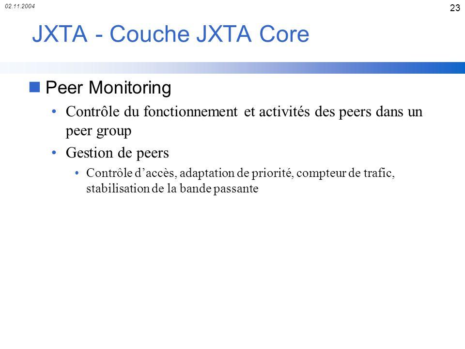 JXTA - Couche JXTA Core Peer Monitoring