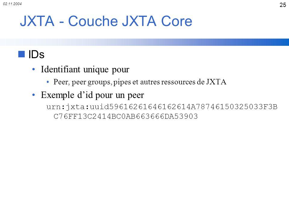 JXTA - Couche JXTA Core IDs Identifiant unique pour