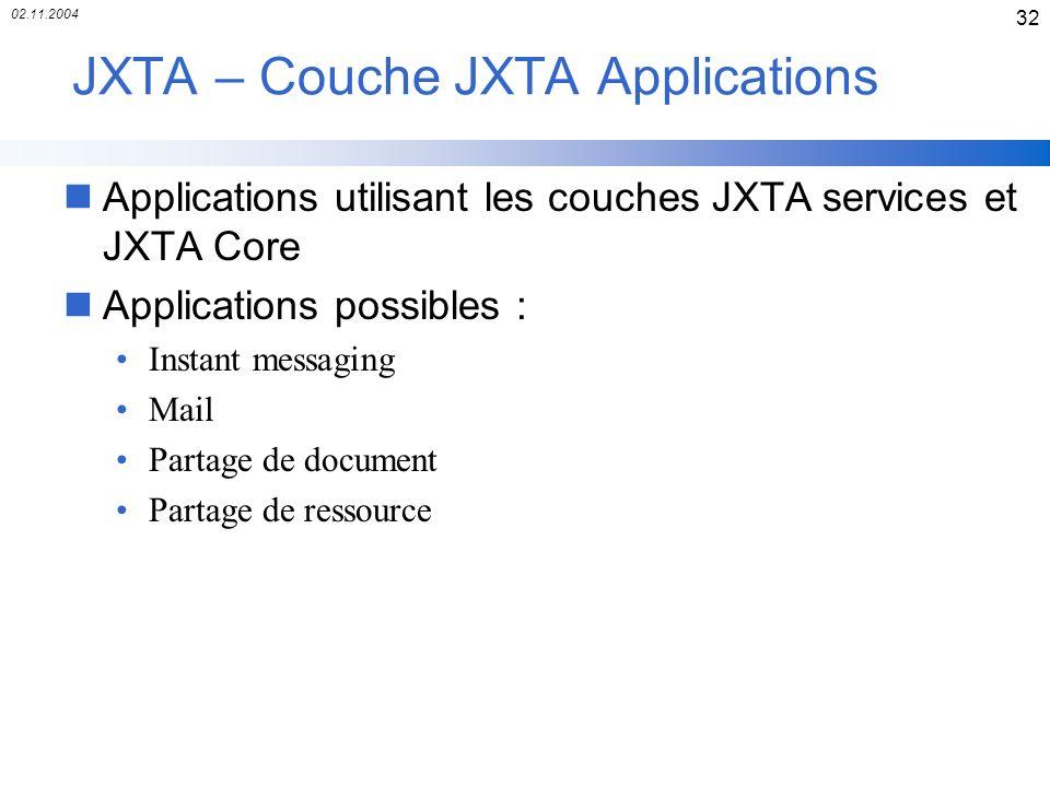 JXTA – Couche JXTA Applications