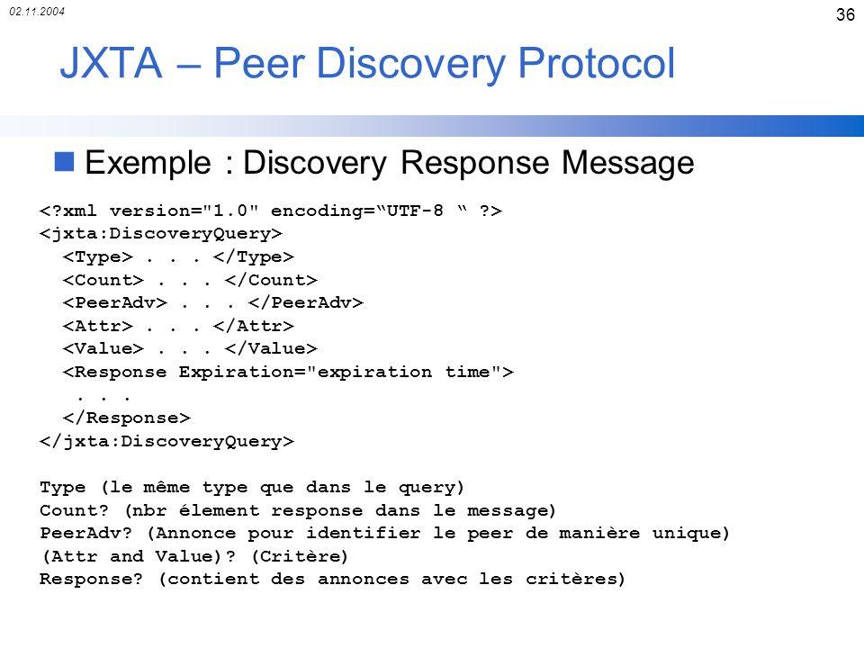 JXTA – Peer Discovery Protocol