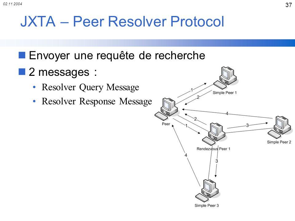 JXTA – Peer Resolver Protocol