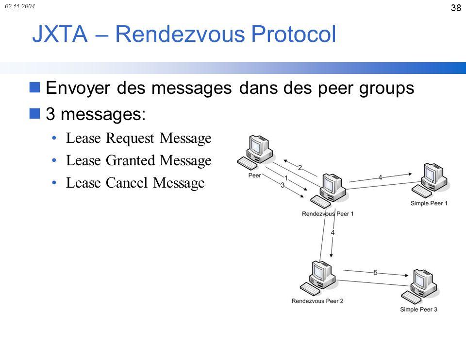 JXTA – Rendezvous Protocol