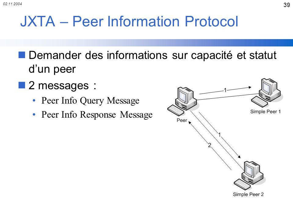 JXTA – Peer Information Protocol