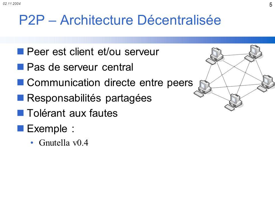 P2P – Architecture Décentralisée