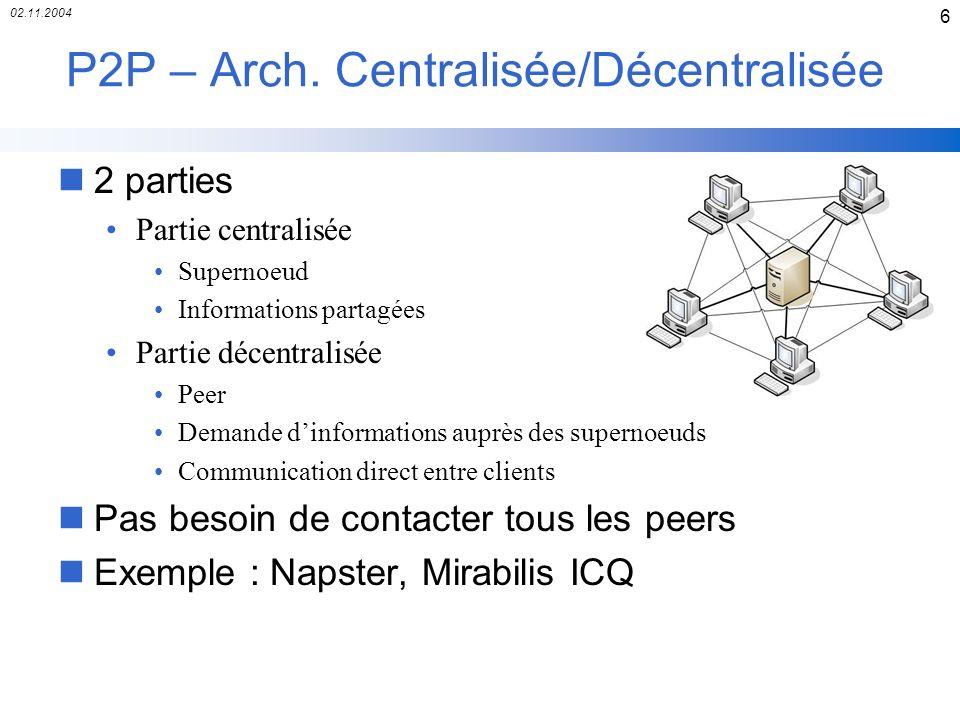 P2P – Arch. Centralisée/Décentralisée