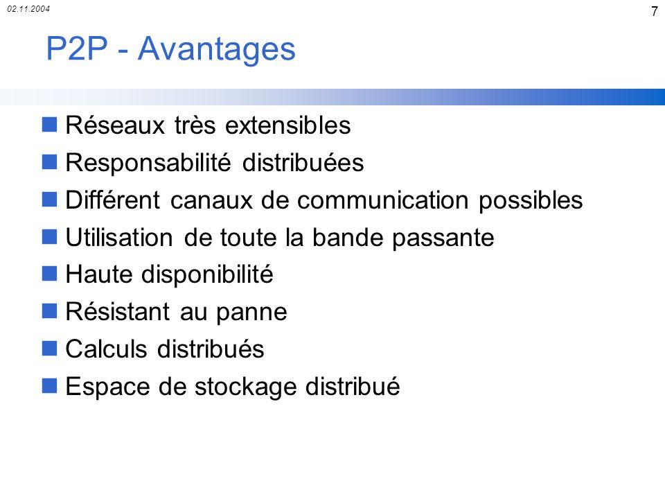 P2P - Avantages Réseaux très extensibles Responsabilité distribuées