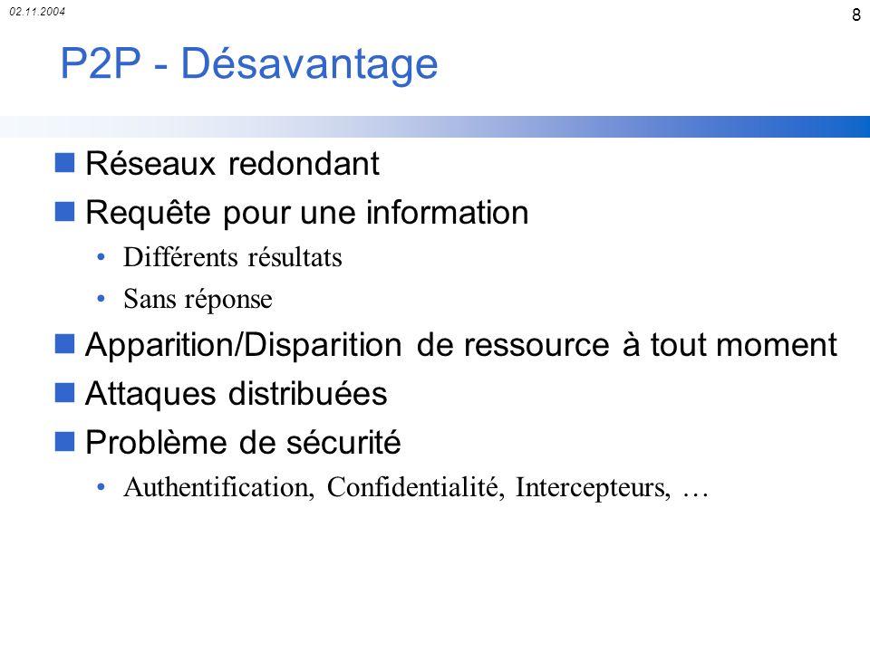 P2P - Désavantage Réseaux redondant Requête pour une information