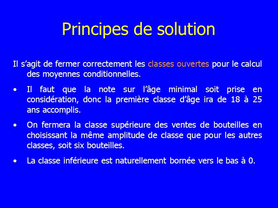Principes de solution Il s'agit de fermer correctement les classes ouvertes pour le calcul des moyennes conditionnelles.