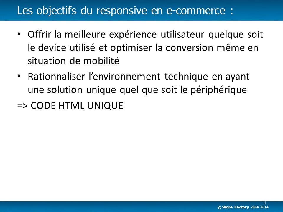 Les objectifs du responsive en e-commerce :