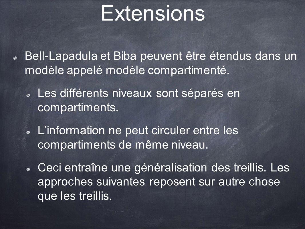 Extensions Bell-Lapadula et Biba peuvent être étendus dans un modèle appelé modèle compartimenté.