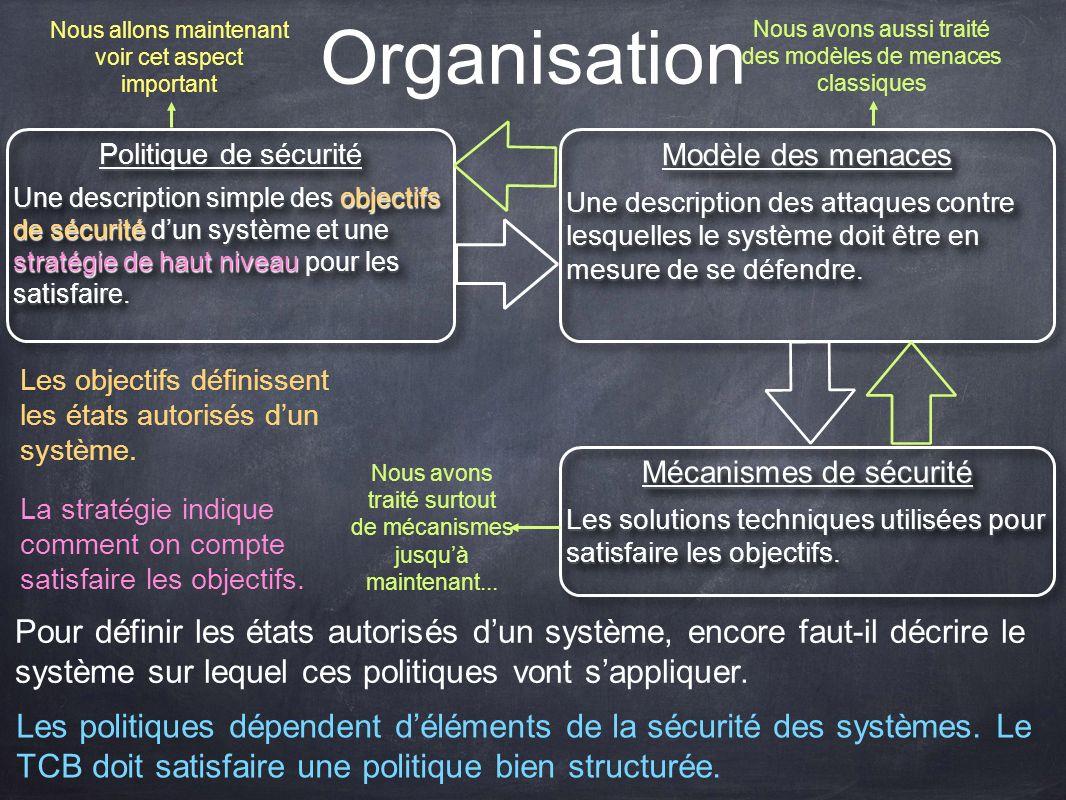 Organisation Nous allons maintenant. voir cet aspect. important. Nous avons aussi traité. des modèles de menaces.