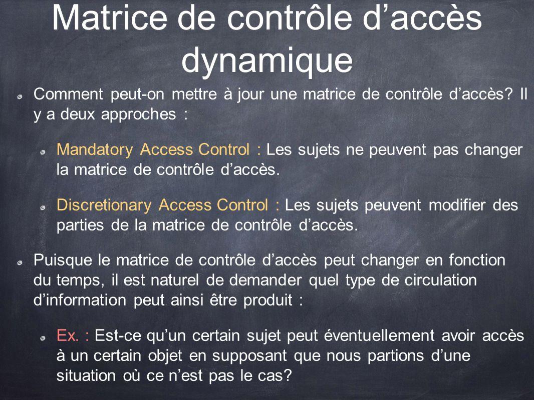 Matrice de contrôle d'accès dynamique