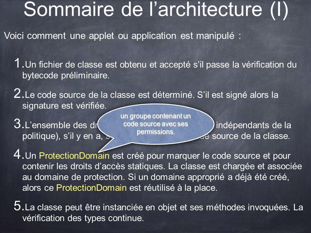 Sommaire de l'architecture (I)