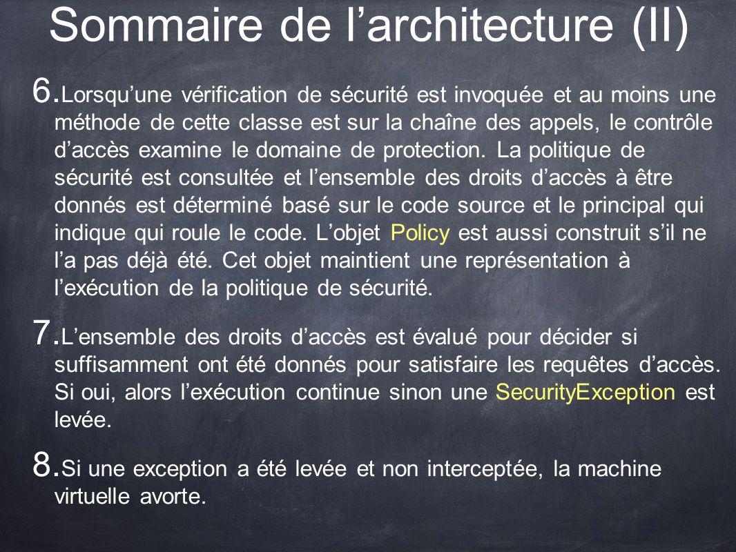 Sommaire de l'architecture (II)