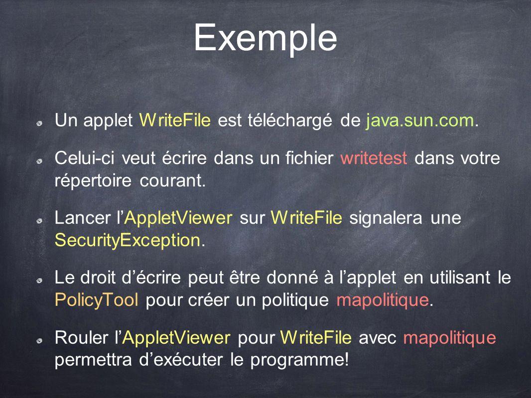 Exemple Un applet WriteFile est téléchargé de java.sun.com.
