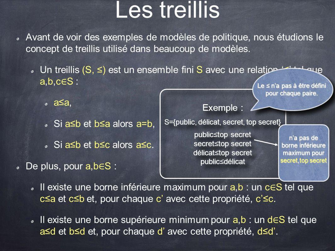 Les treillis Avant de voir des exemples de modèles de politique, nous étudions le concept de treillis utilisé dans beaucoup de modèles.