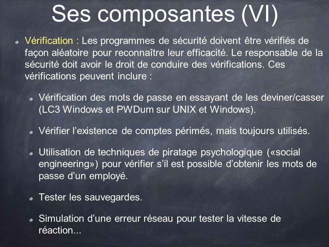 Ses composantes (VI)