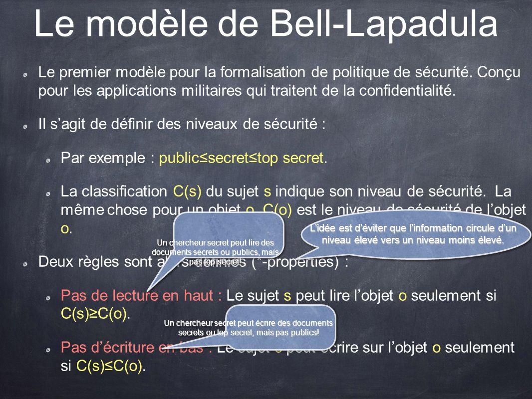 Le modèle de Bell-Lapadula
