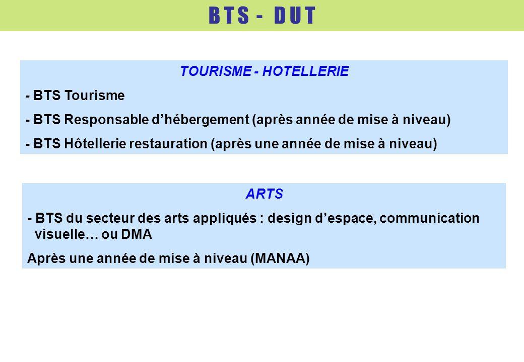 B T S - D U T TOURISME - HOTELLERIE - BTS Tourisme