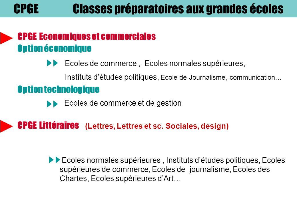 CPGE Classes préparatoires aux grandes écoles