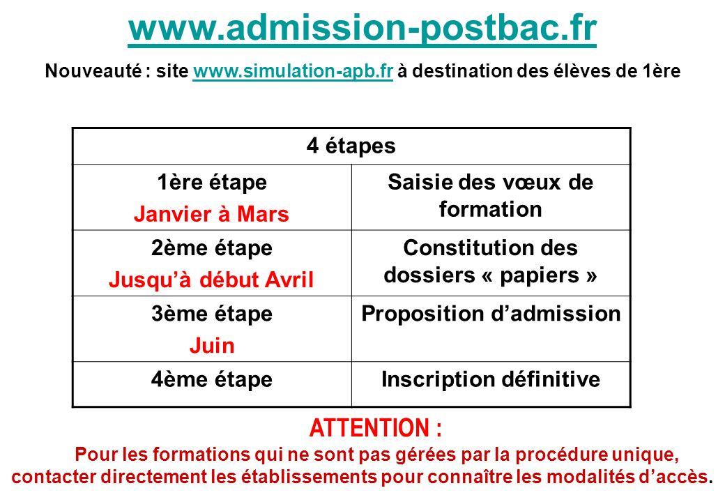 www.admission-postbac.fr Nouveauté : site www.simulation-apb.fr à destination des élèves de 1ère. Après le bac S.