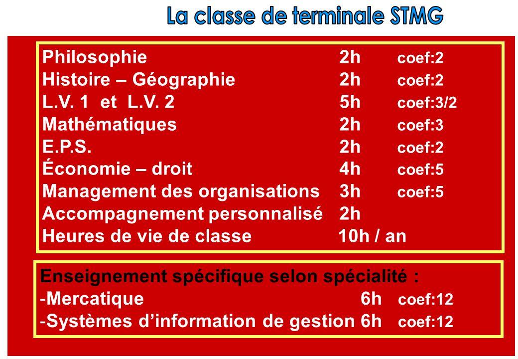 La classe de terminale STMG