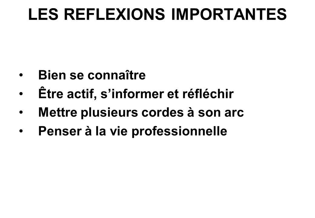LES REFLEXIONS IMPORTANTES