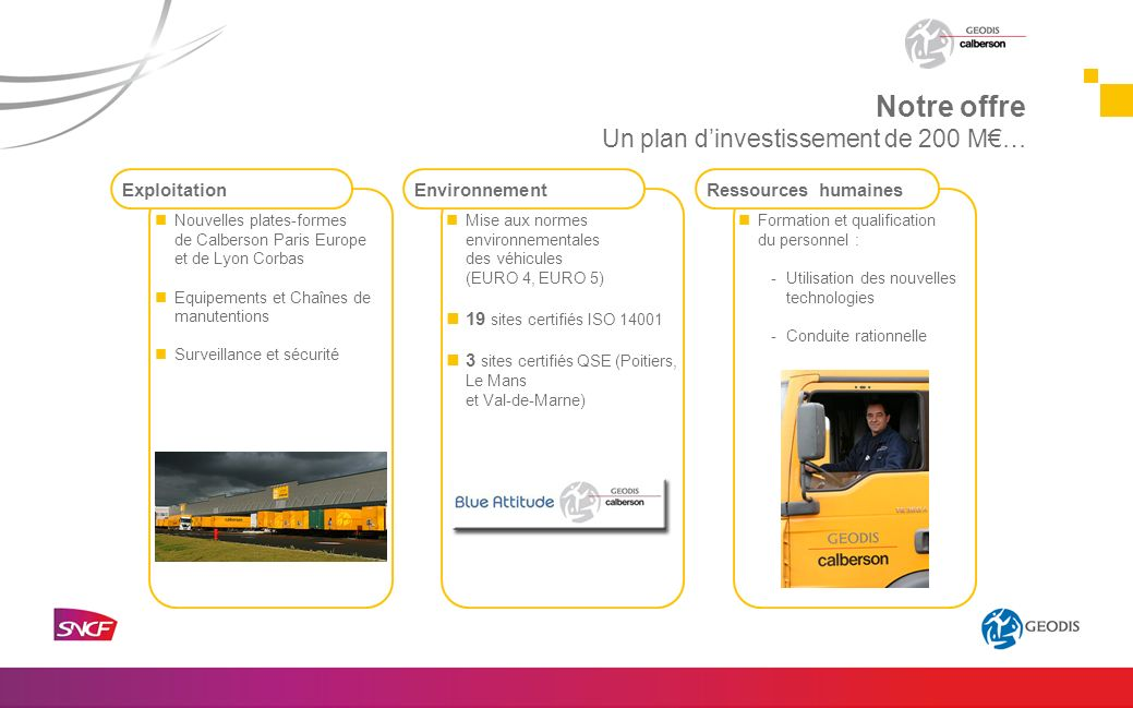 Notre offre Un plan d'investissement de 200 M€… Exploitation