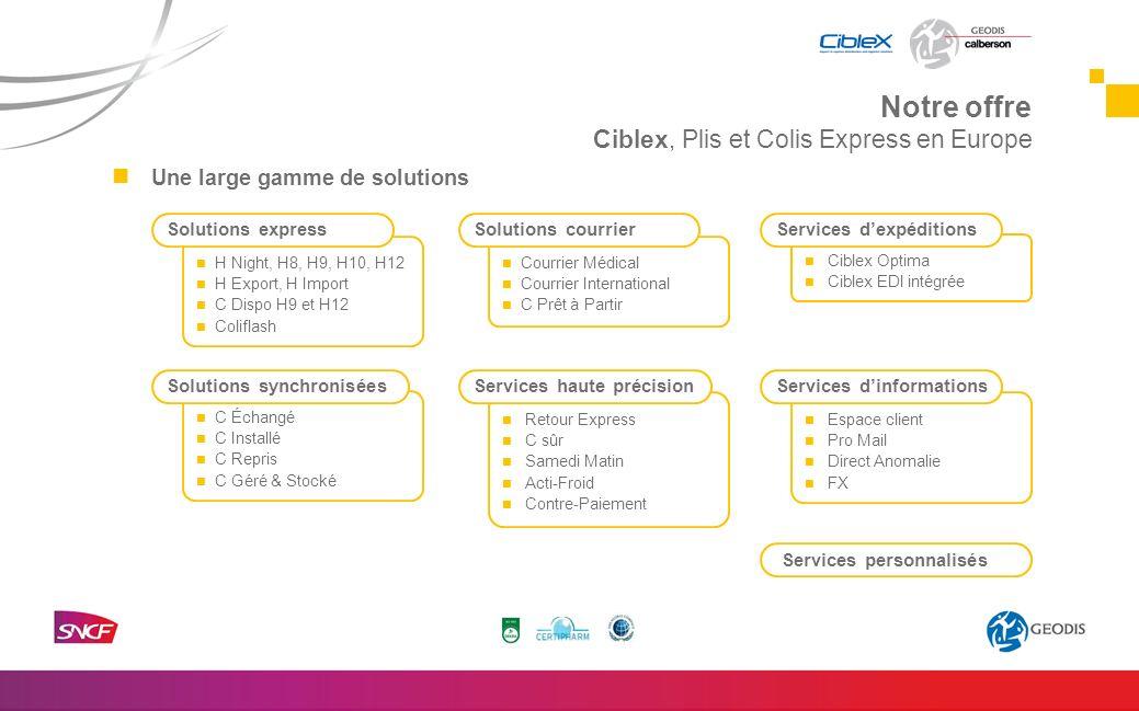 Notre offre Ciblex, Plis et Colis Express en Europe