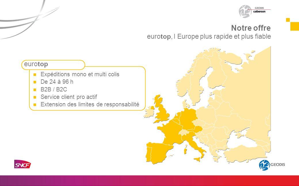 Notre offre eurotop, l Europe plus rapide et plus fiable eurotop