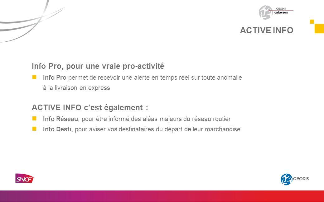 ACTIVE INFO Info Pro, pour une vraie pro-activité