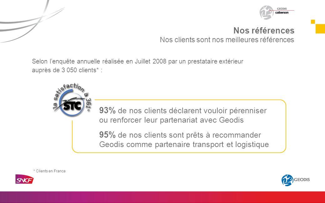 Nos références Nos clients sont nos meilleures références. Selon l'enquête annuelle réalisée en Juillet 2008 par un prestataire extérieur.