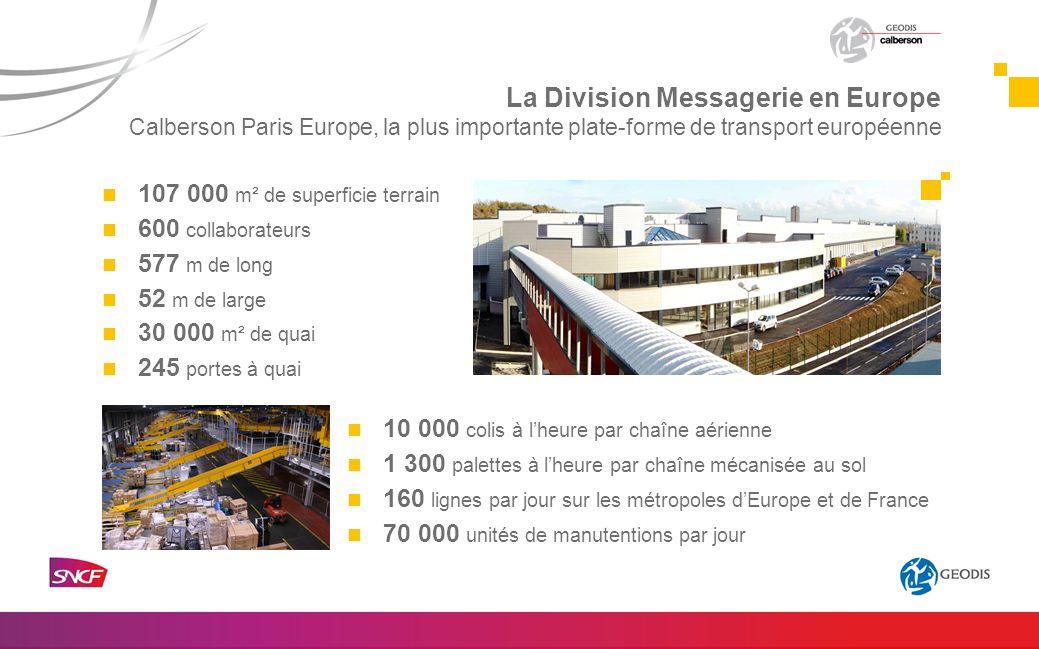 La Division Messagerie en Europe