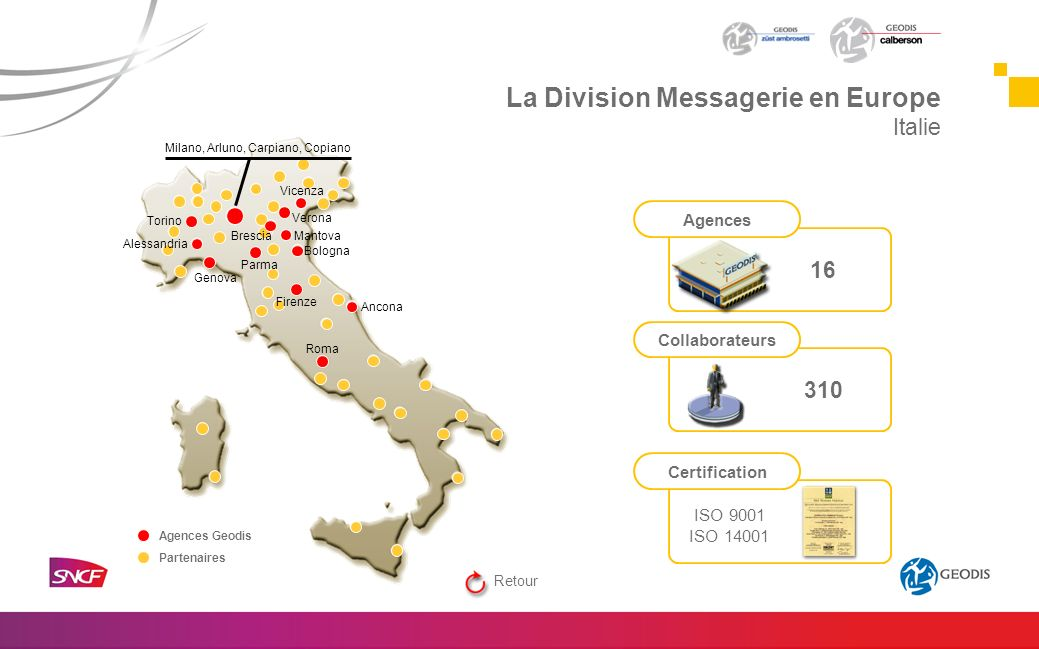 Milano, Arluno, Carpiano, Copiano