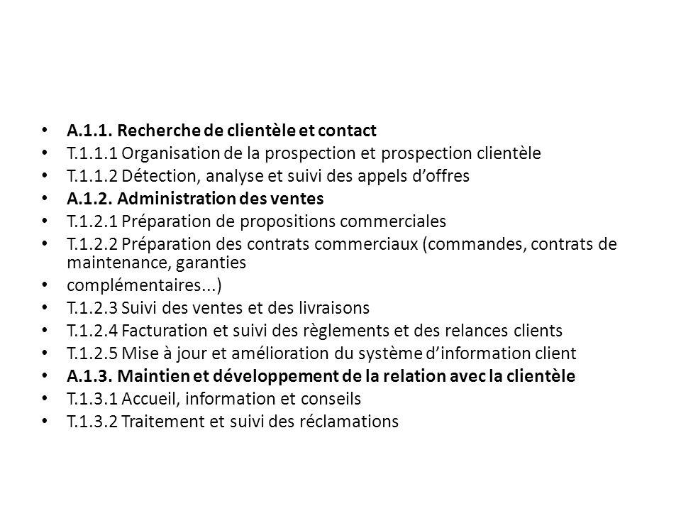 A.1.1. Recherche de clientèle et contact