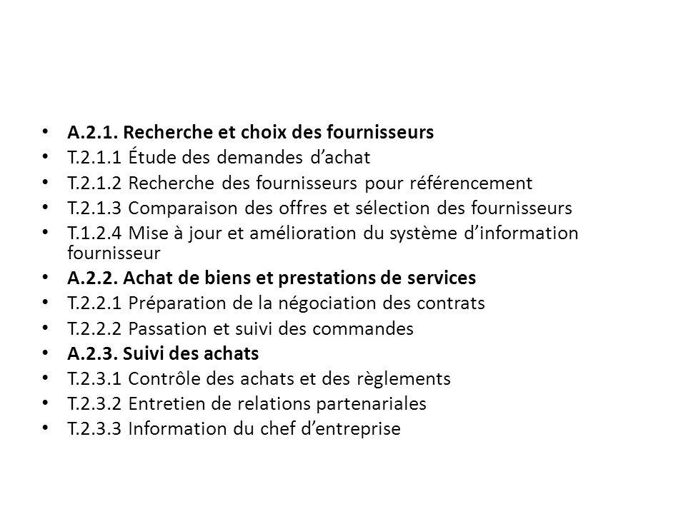 A.2.1. Recherche et choix des fournisseurs