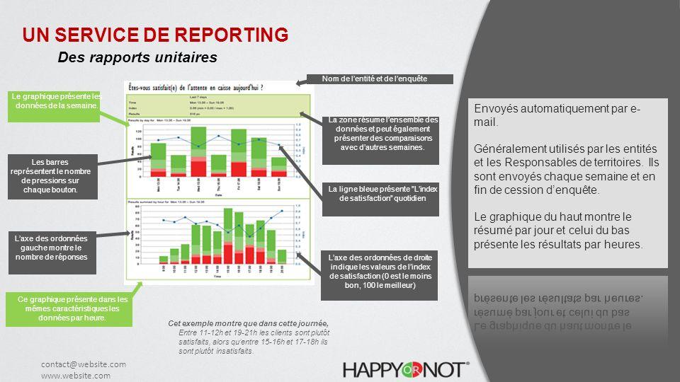 UN SERVICE DE REPORTING