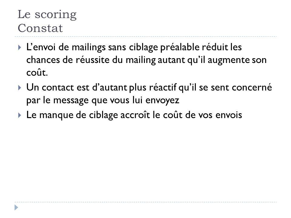 Le scoring Constat L'envoi de mailings sans ciblage préalable réduit les chances de réussite du mailing autant qu'il augmente son coût.