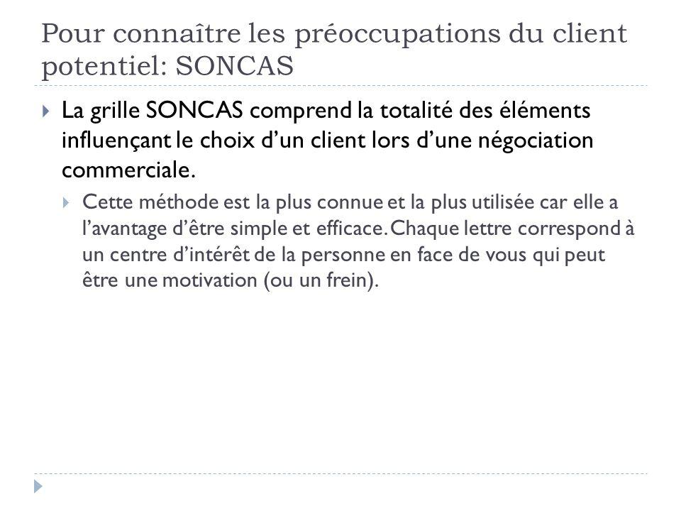 Pour connaître les préoccupations du client potentiel: SONCAS