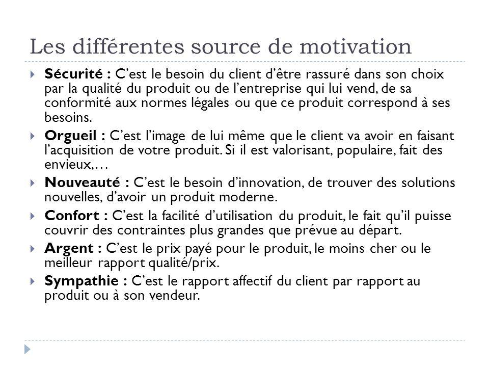 Les différentes source de motivation