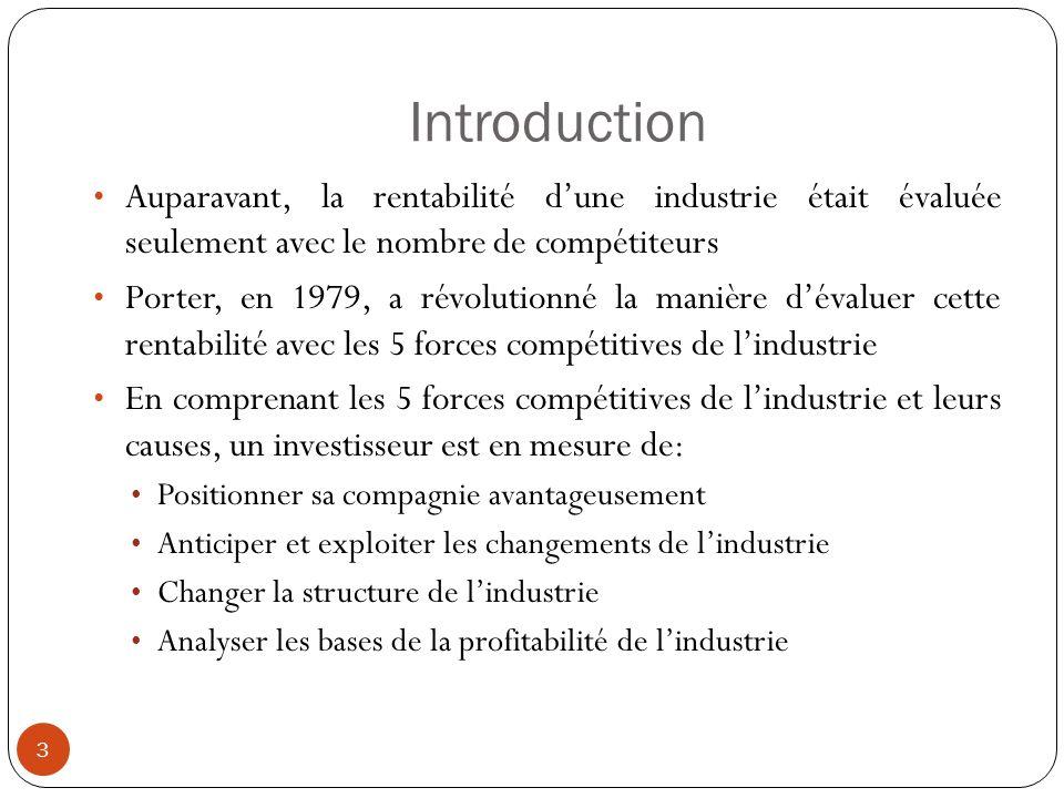 Introduction Auparavant, la rentabilité d'une industrie était évaluée seulement avec le nombre de compétiteurs.