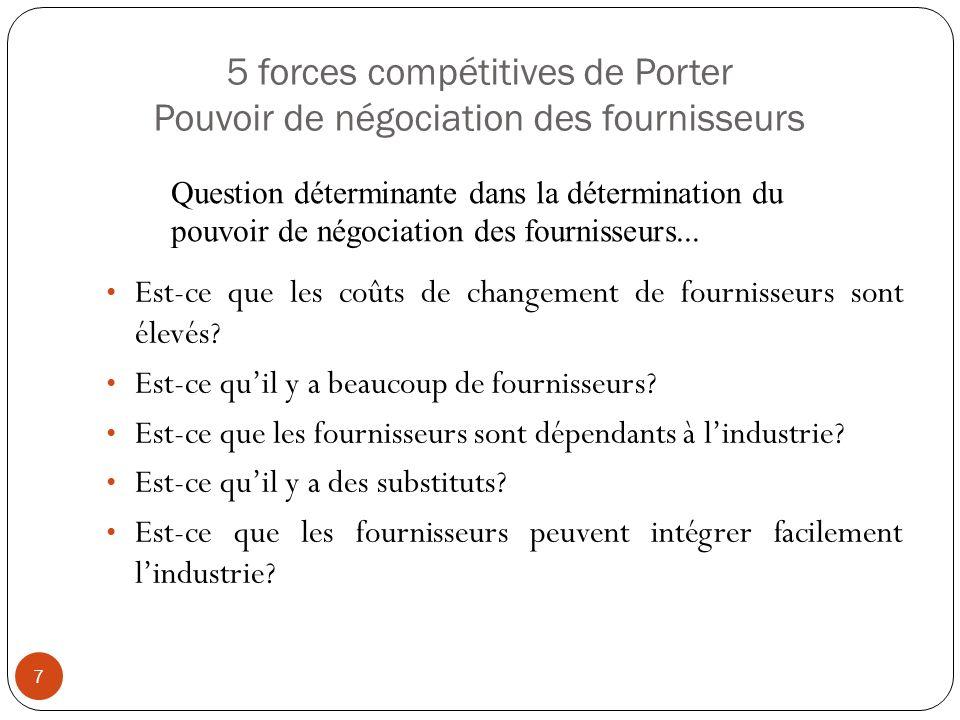 5 forces compétitives de Porter Pouvoir de négociation des fournisseurs