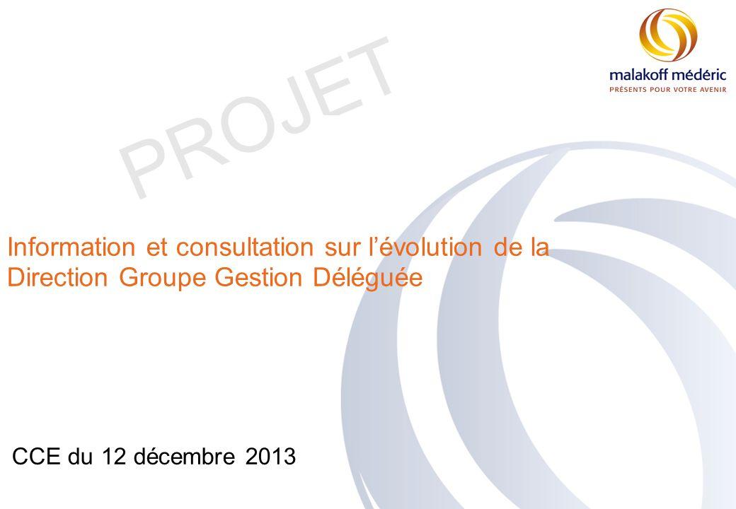Information et consultation sur l'évolution de la Direction Groupe Gestion Déléguée